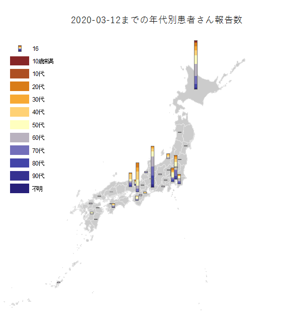 covid map by age 2020 03 12 @japan
