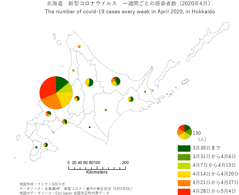 Number of cases in Hokkaido