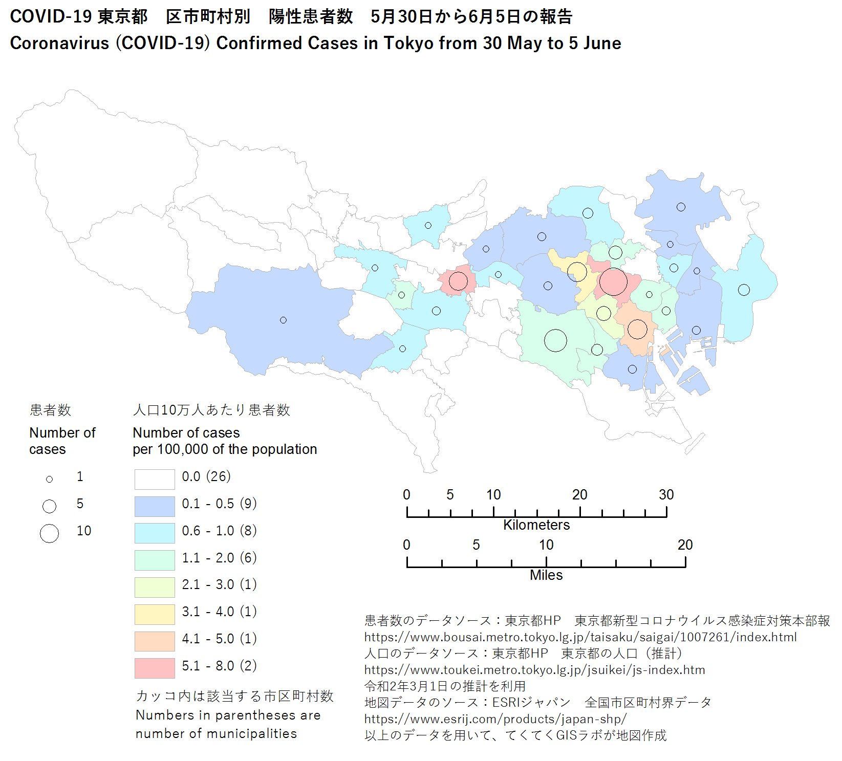 Number of cases in Tokyo from 30 May to 5 June