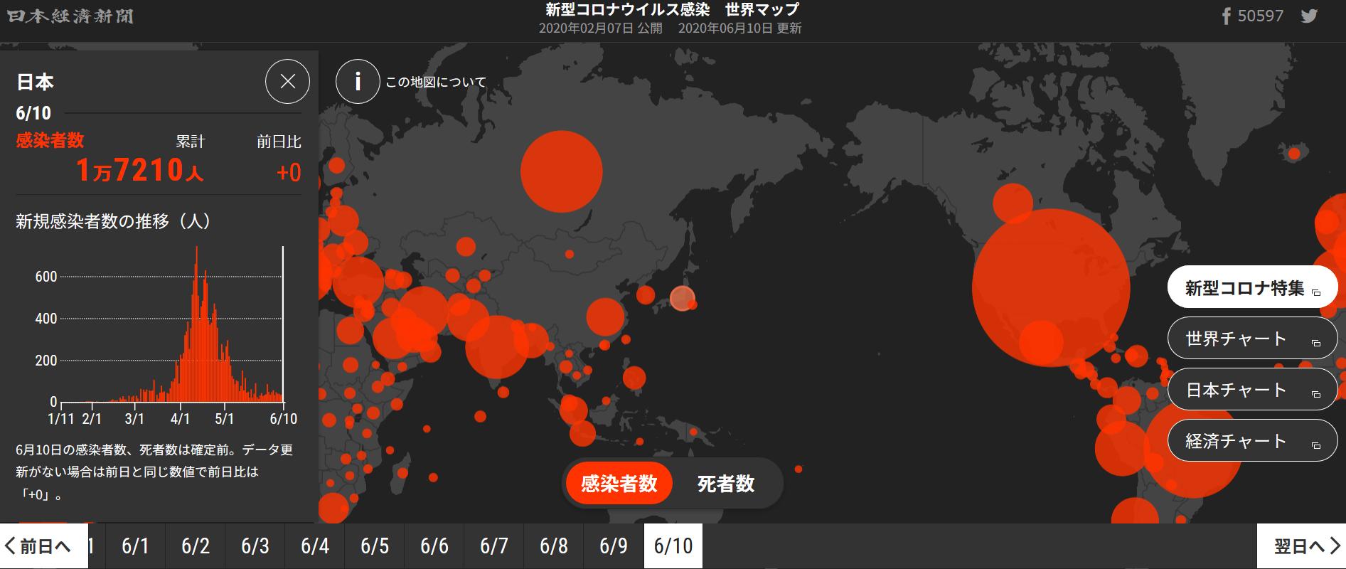 日経ビジュアルデータサイトのキャプチャ