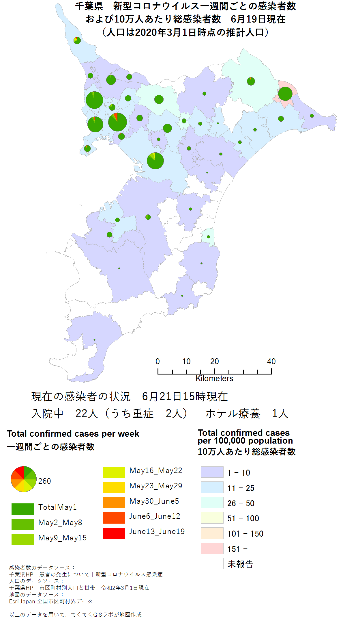 Total cases per week from May, Chiba