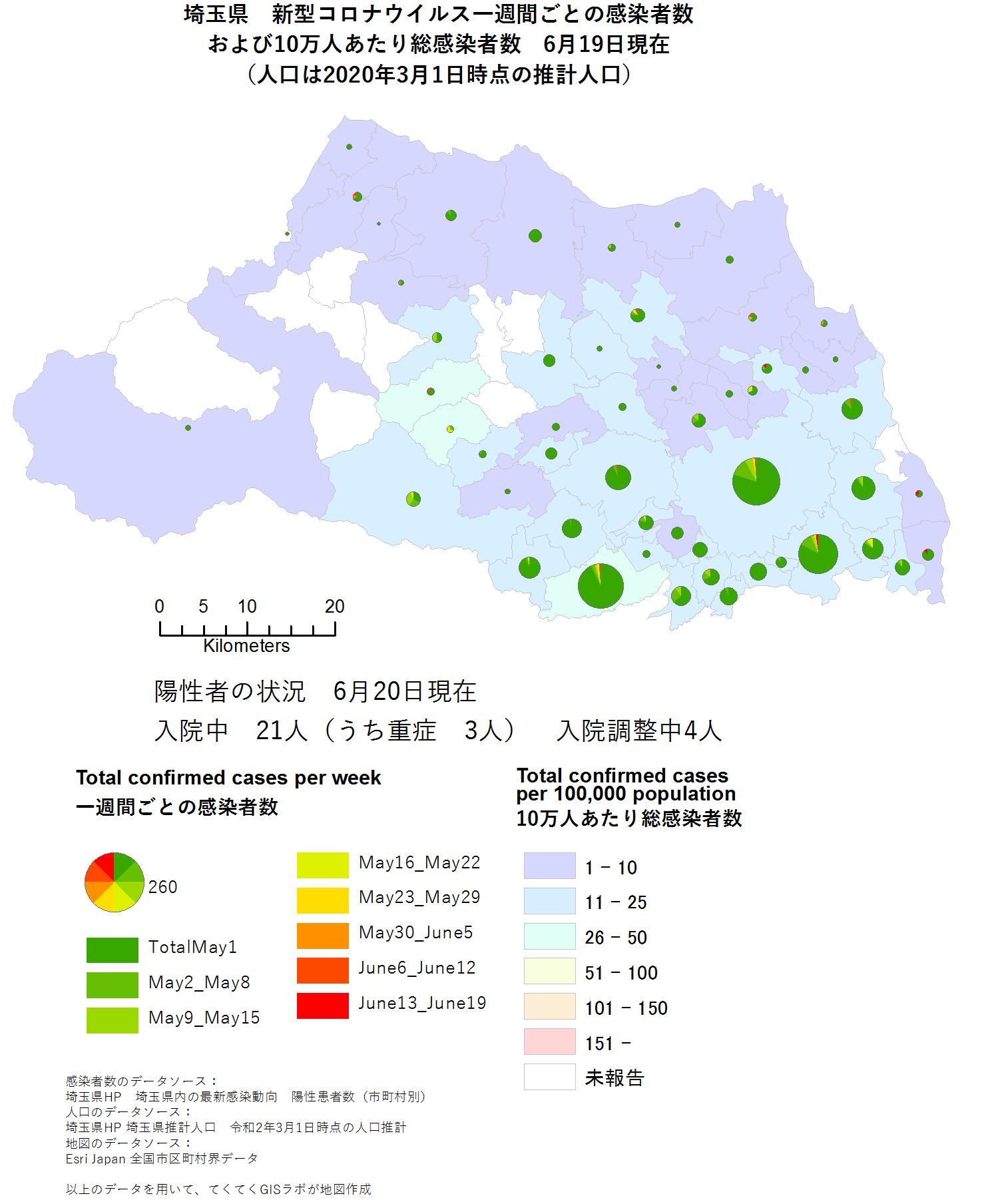 Total cases per week from May, Saitama