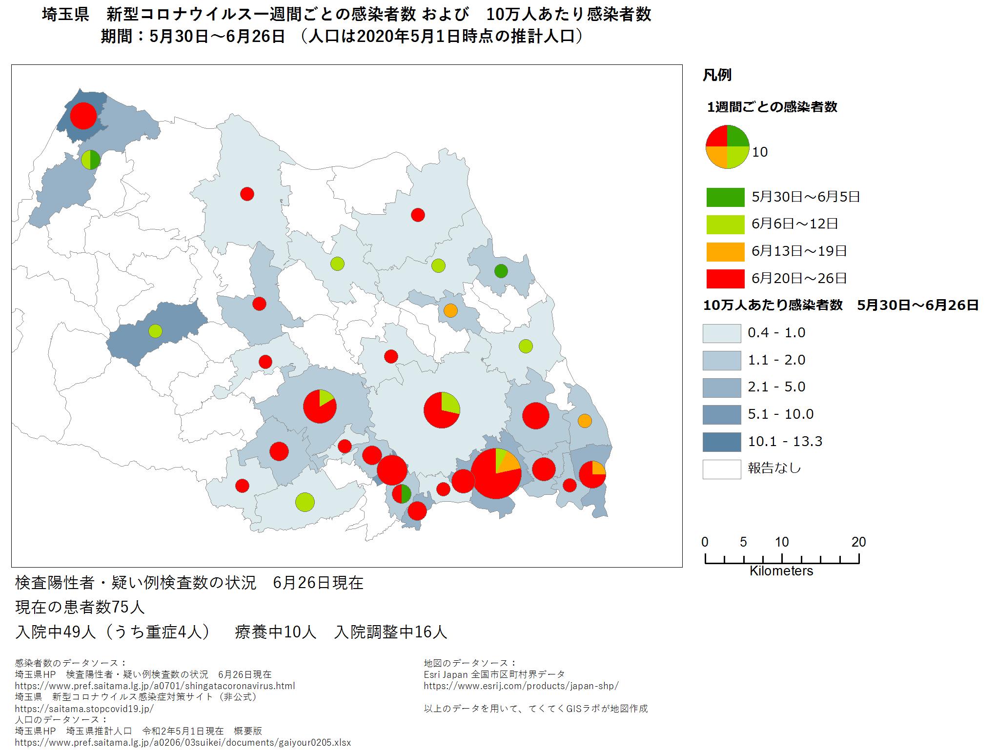 1週間ごと感染者数、埼玉県、5月30日〜6月26日