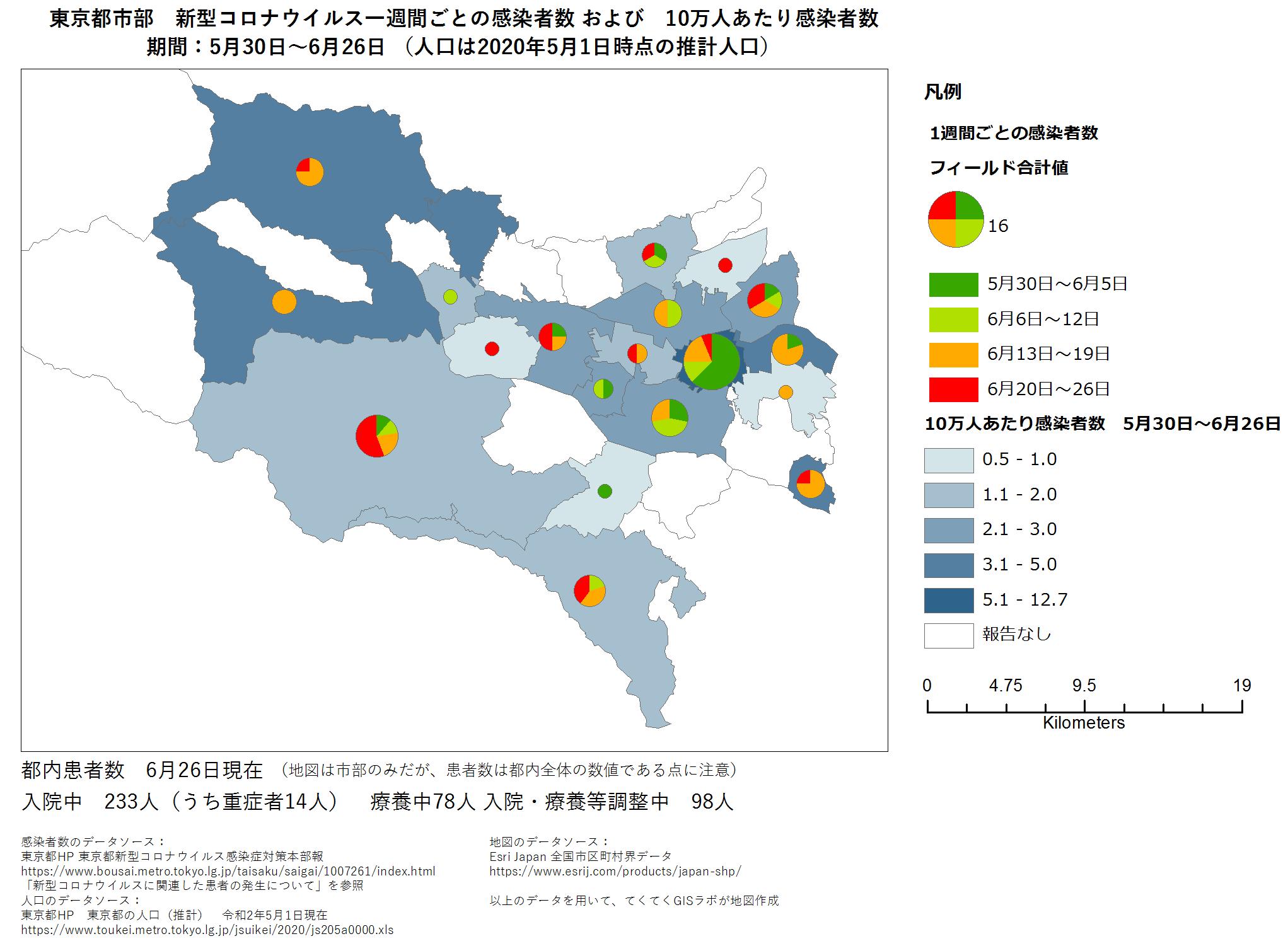 1週間ごと感染者数、東京市部、5月30日〜6月26日