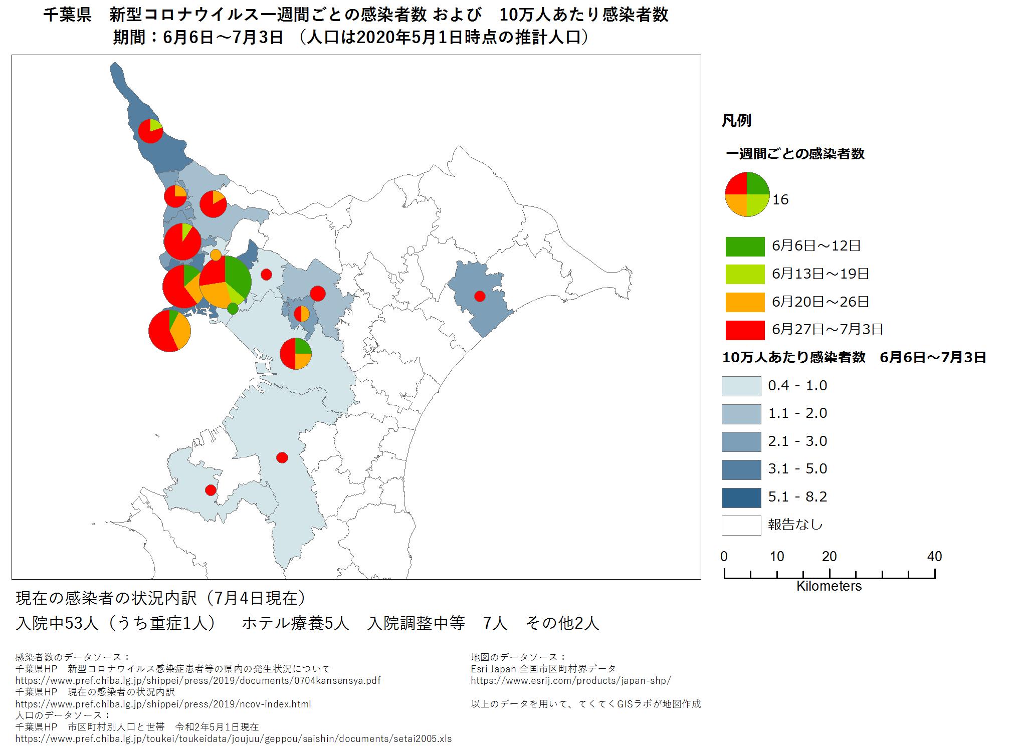 1週間ごと感染者数、千葉県、6月6日〜7月3日
