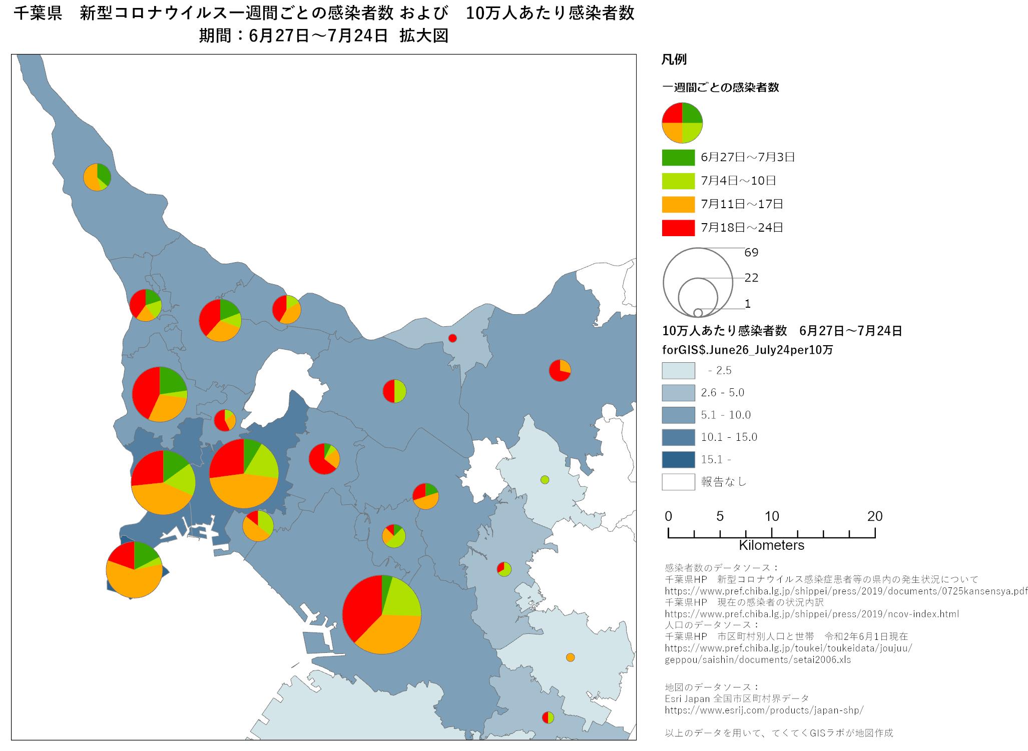 1週間ごと感染者数、千葉県、6月27日〜7月24日