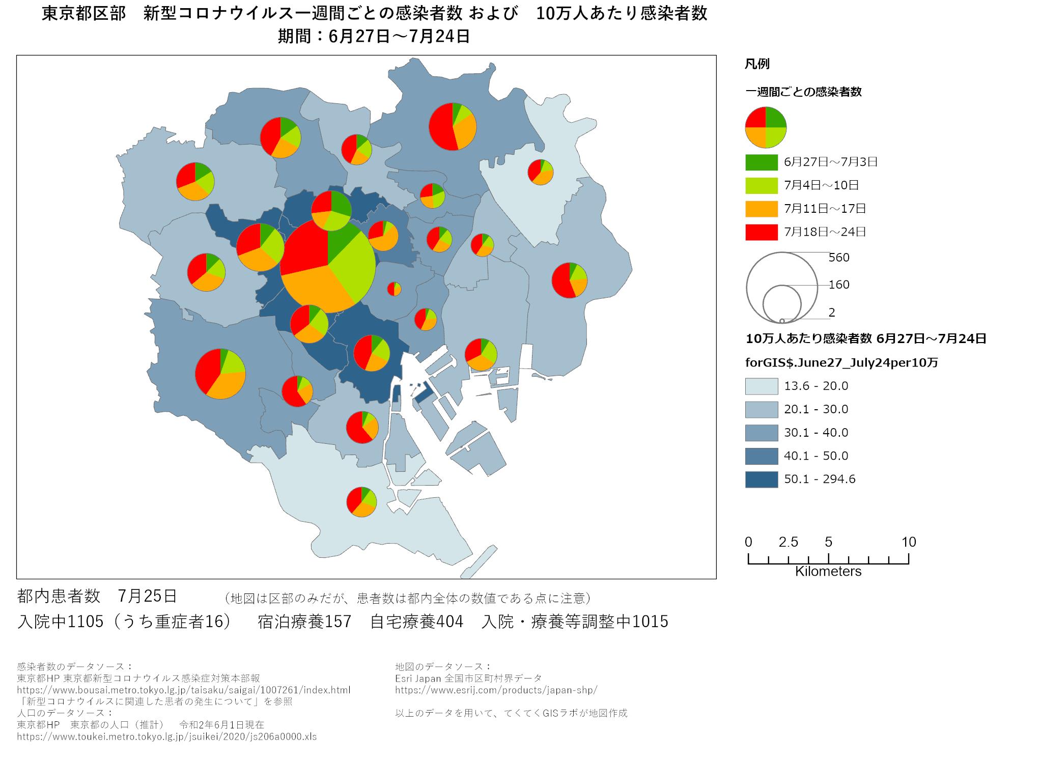 1週間ごと感染者数、東京都、6月27日〜7月24日
