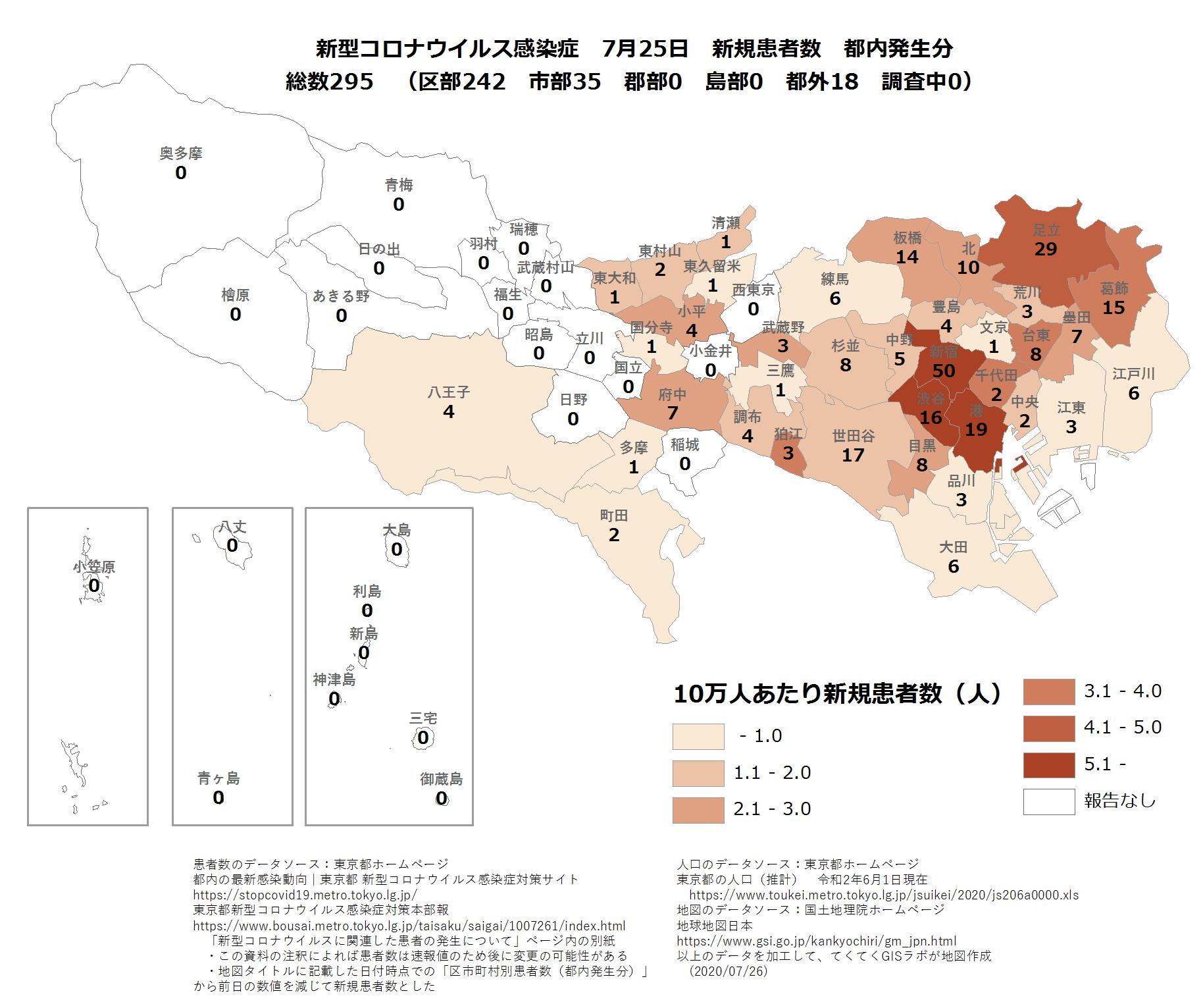 市区町村ごと新規患者数7月25日東京