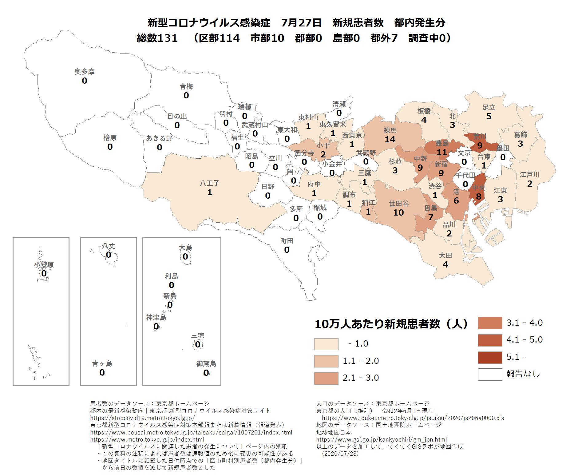 市区町村ごと新規患者数7月27日東京