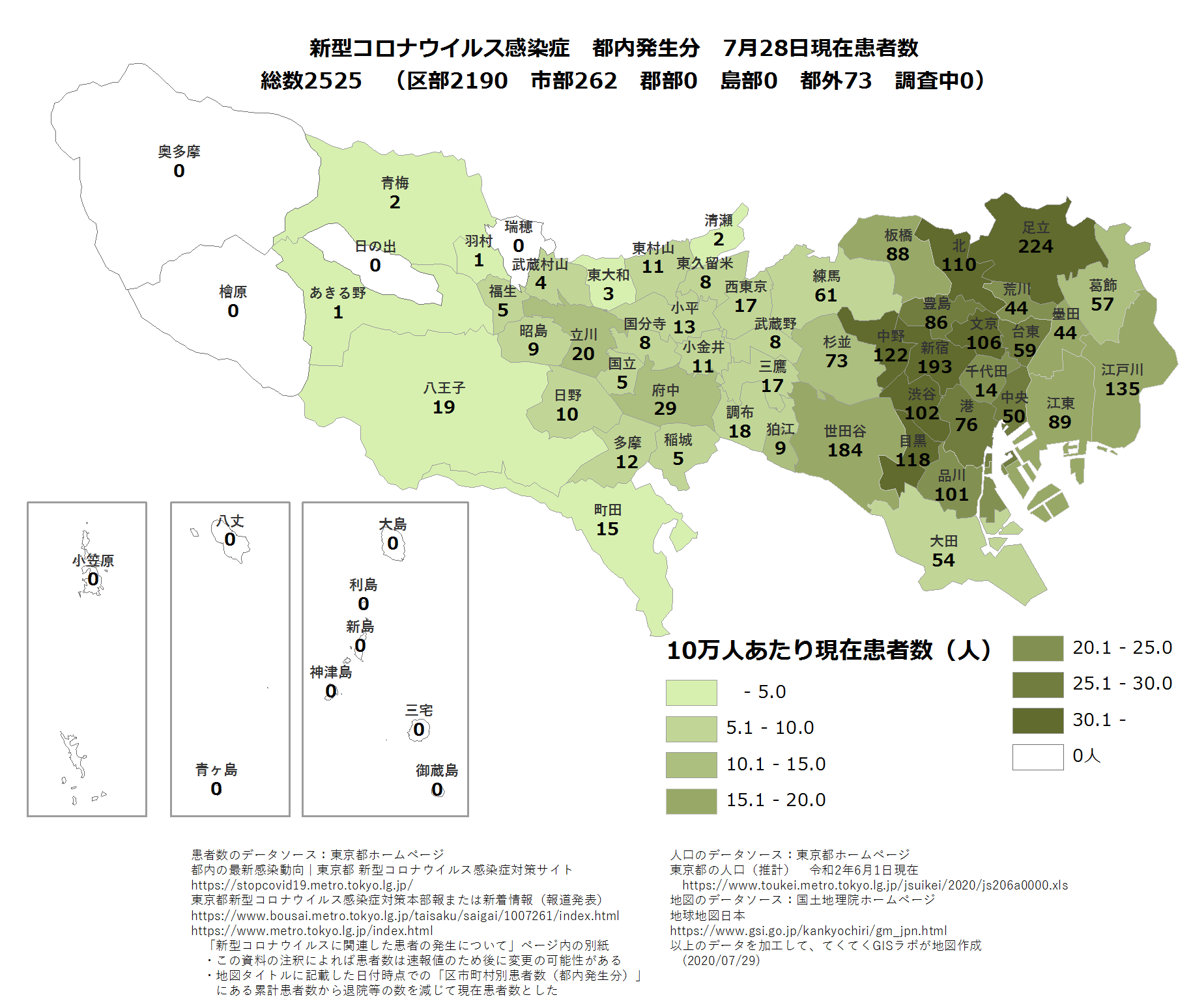現在患者数、東京、7月28日
