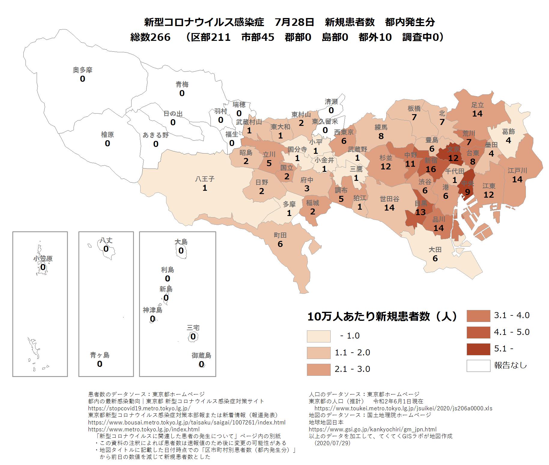 市区町村ごと新規患者数7月28日東京