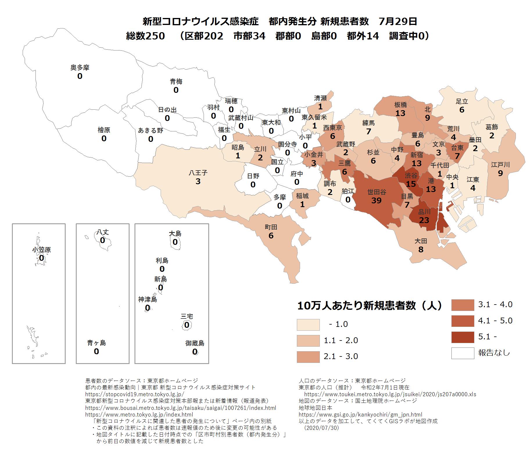 市区町村ごと新規患者数7月29日東京