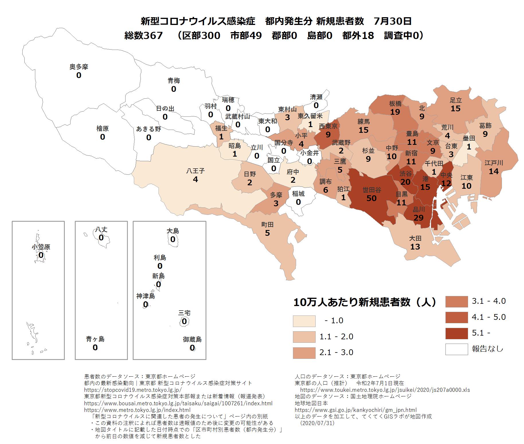 市区町村ごと新規患者数7月30日東京