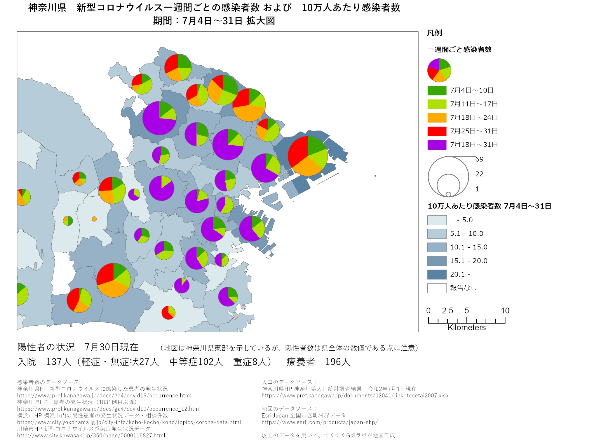 1週間ごと感染者数、神奈川県、7月4日〜7月31日