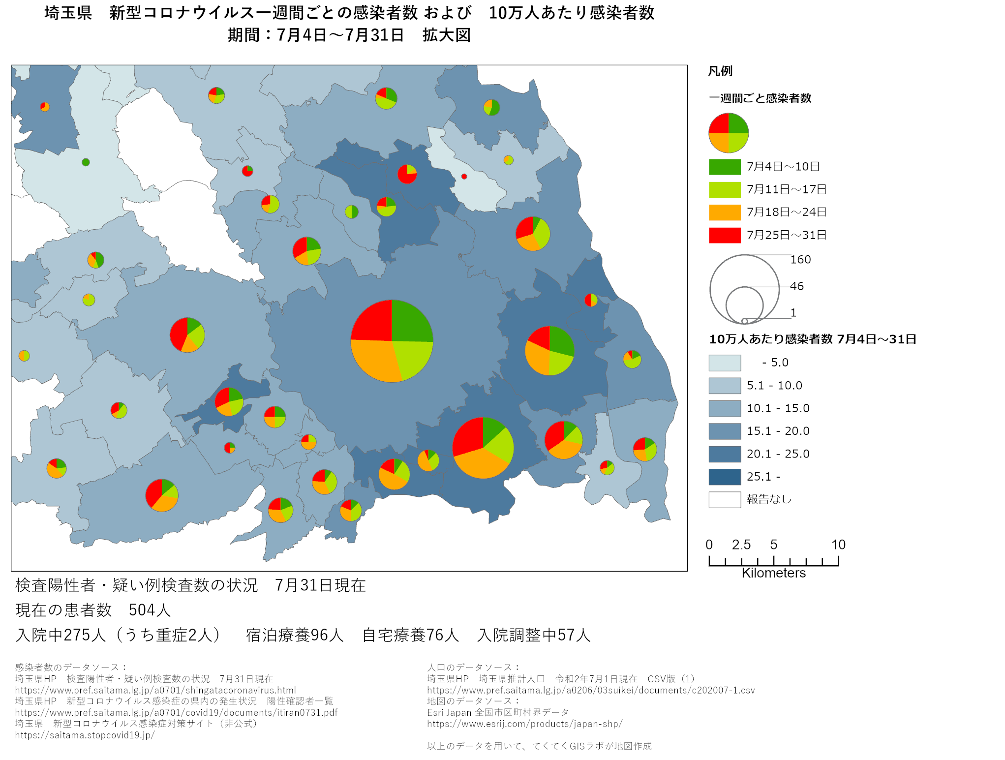 1週間ごと感染者数、埼玉県、7月4日〜7月31日