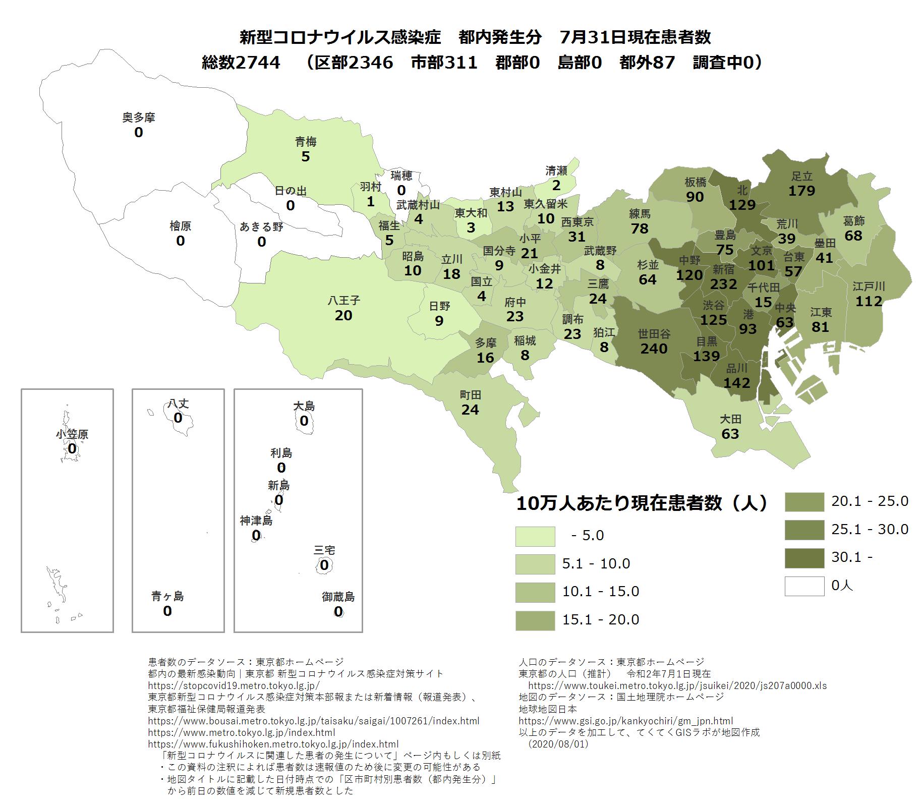 現在患者数、東京、7月31日