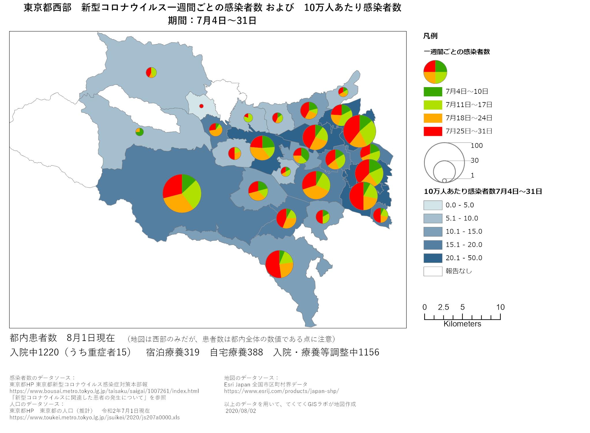 1週間ごと感染者数、東京都、7月4日〜7月31日