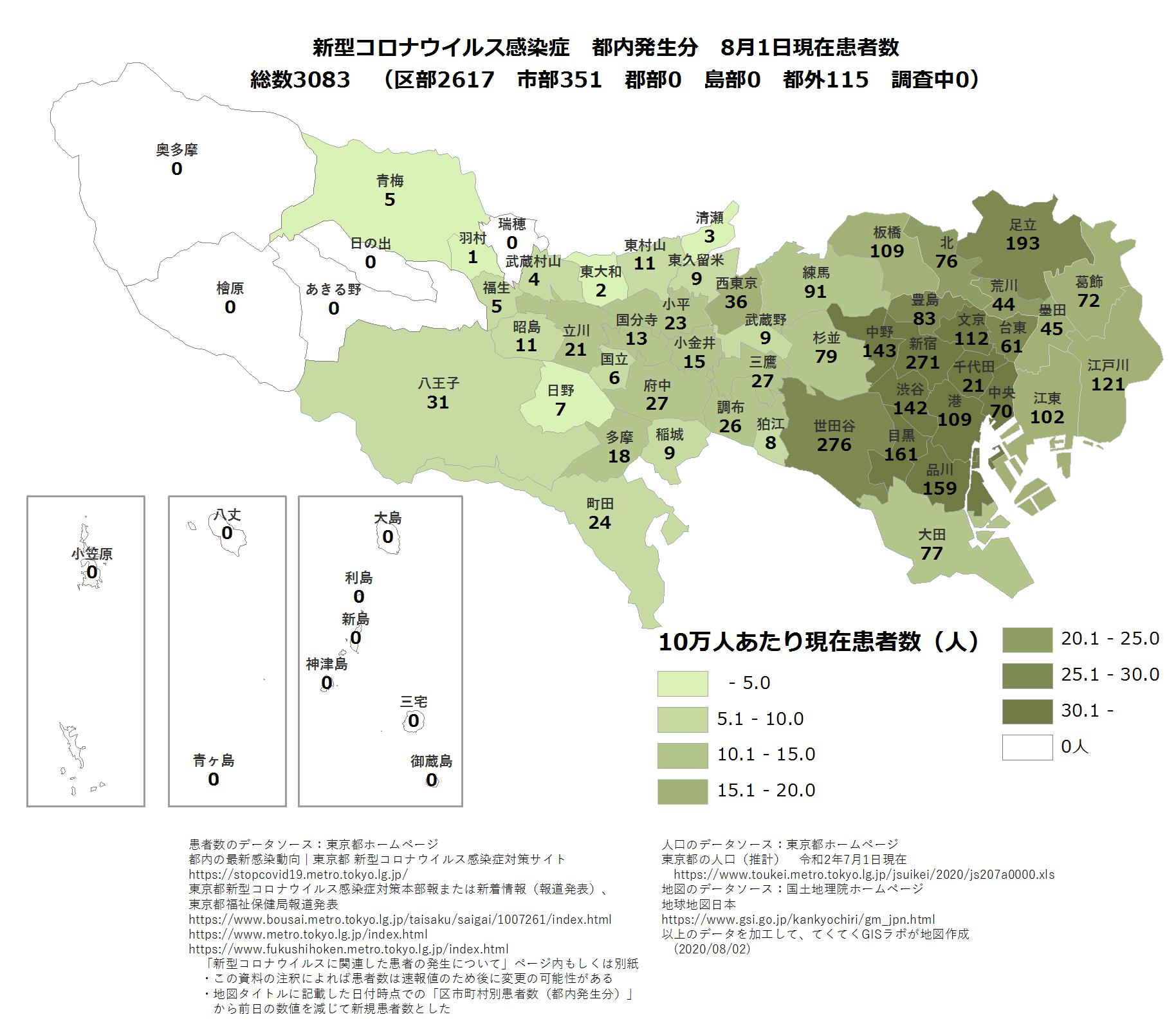 現在患者数、東京、8月1日