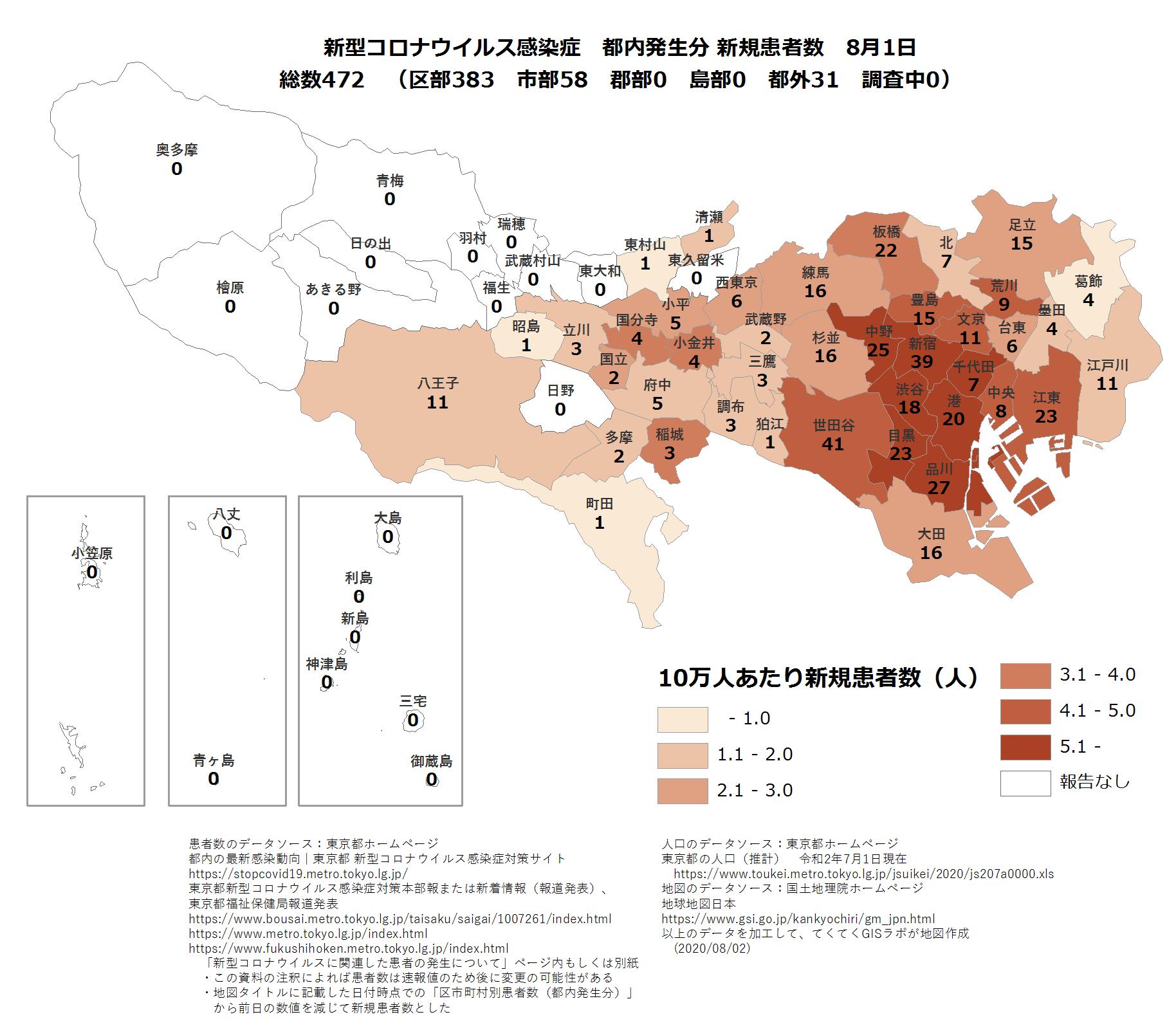 市区町村ごと新規患者数8月1日東京