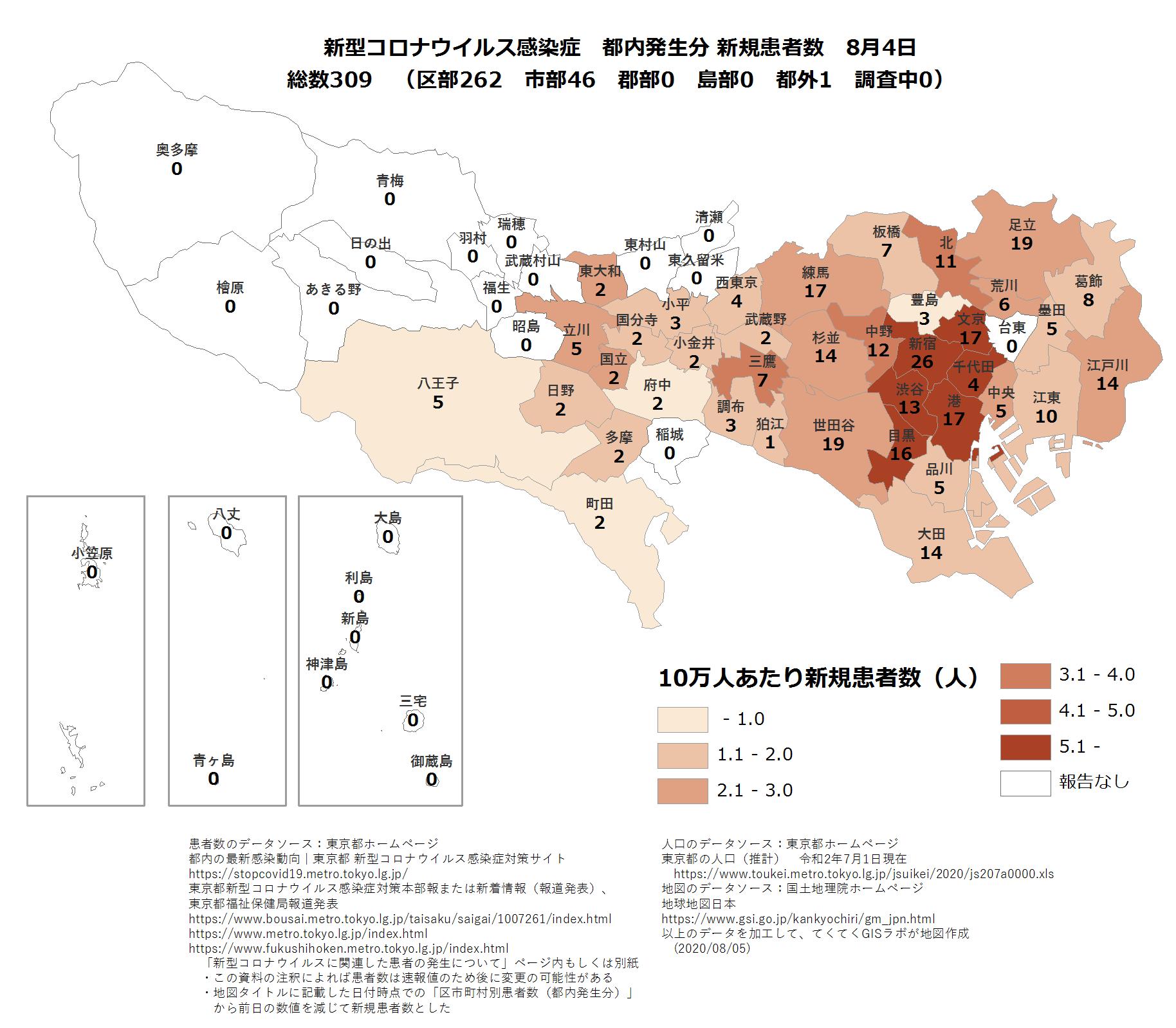 市区町村ごと新規患者数8月4日東京