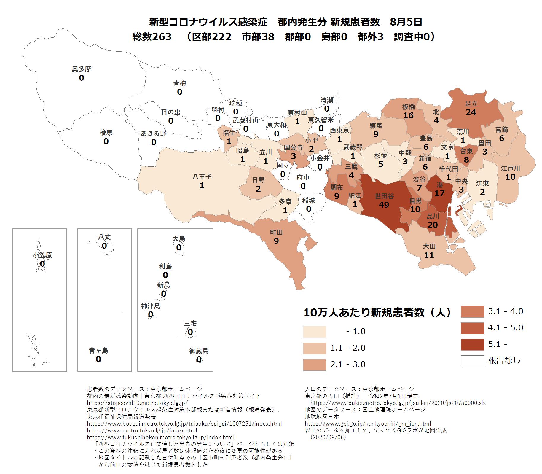 市区町村ごと新規患者数8月5日東京