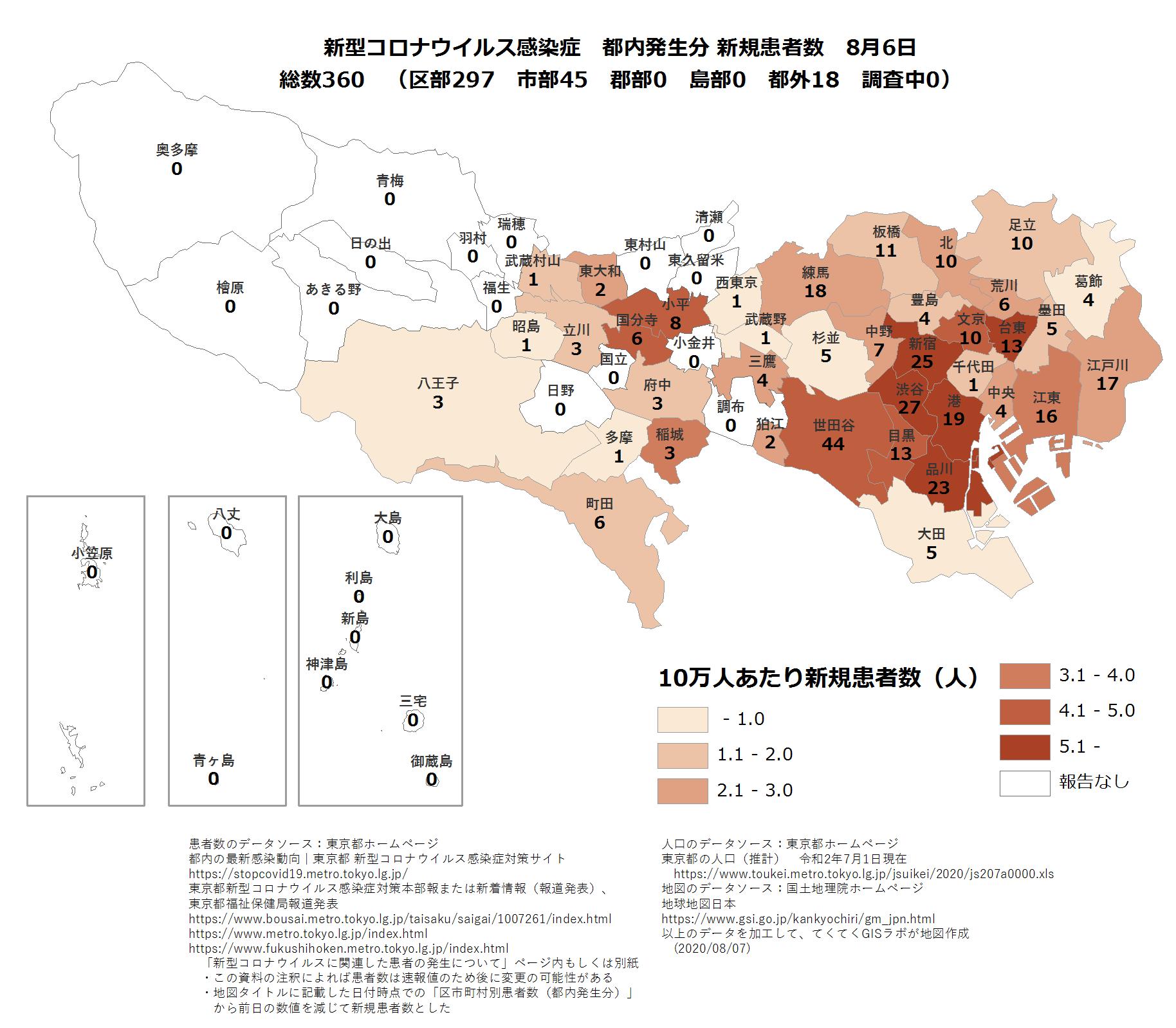 市区町村ごと新規患者数8月6日東京