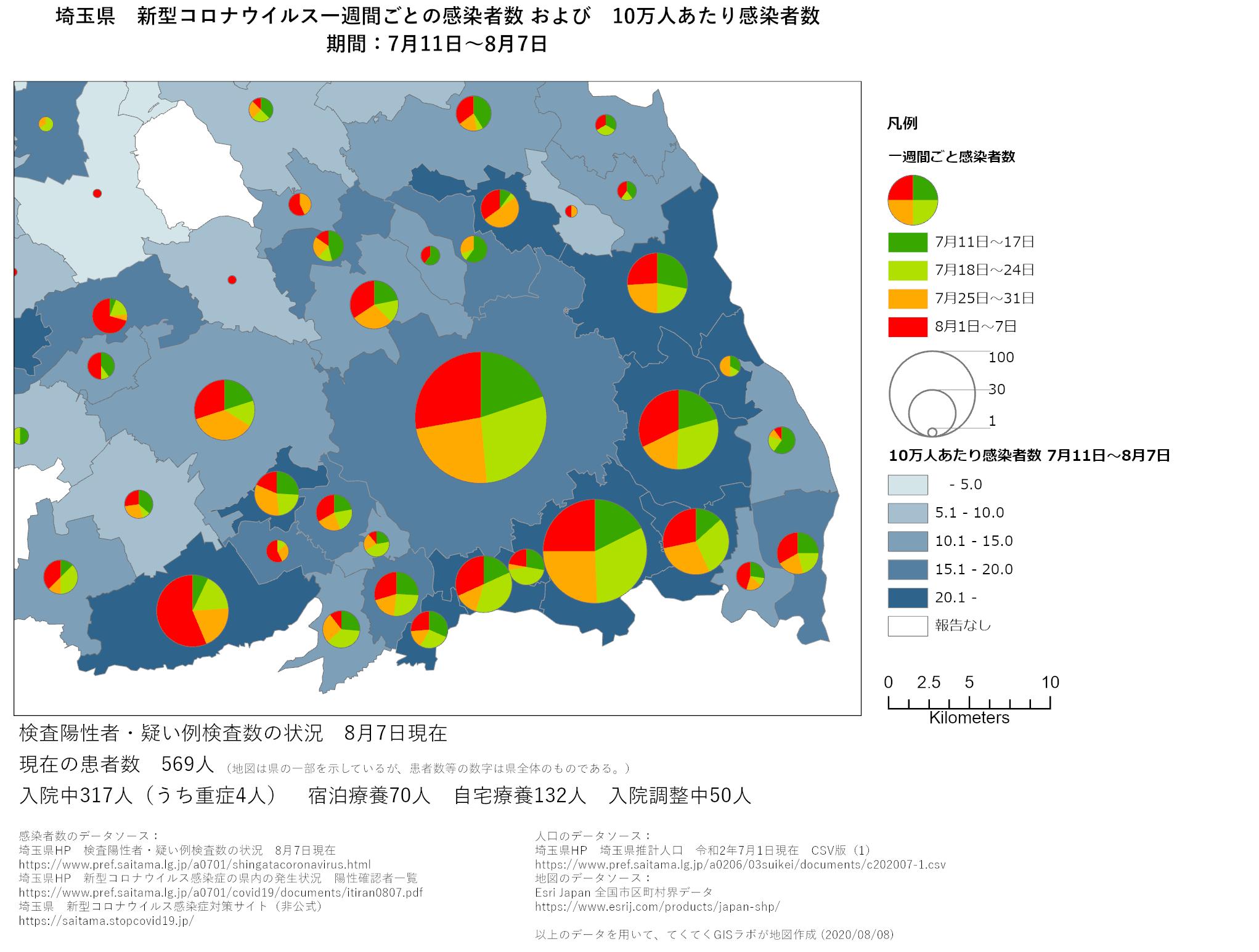 1週間ごと感染者数、埼玉県、7月11日〜8月7日