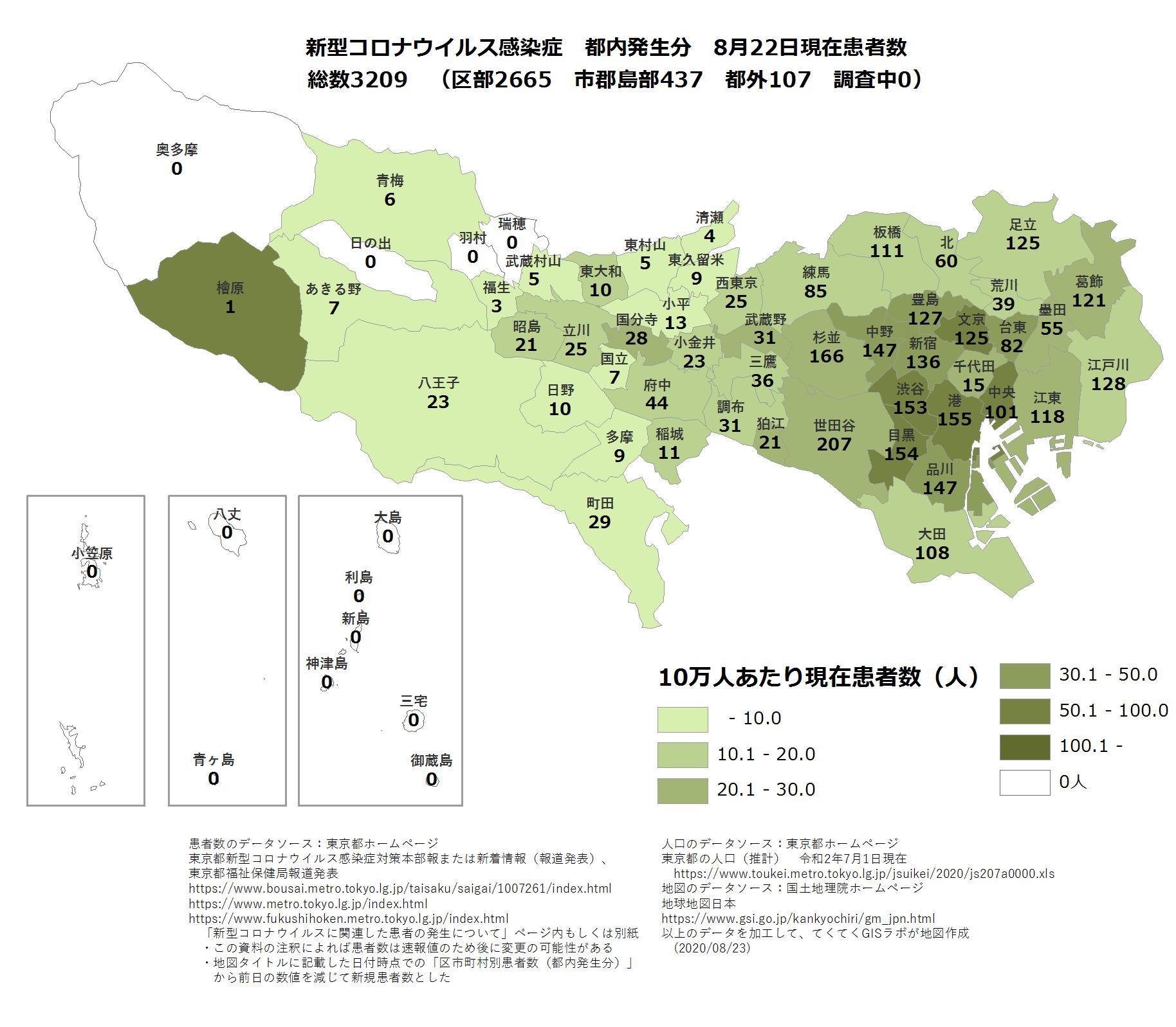 現在患者数、東京、8月22日