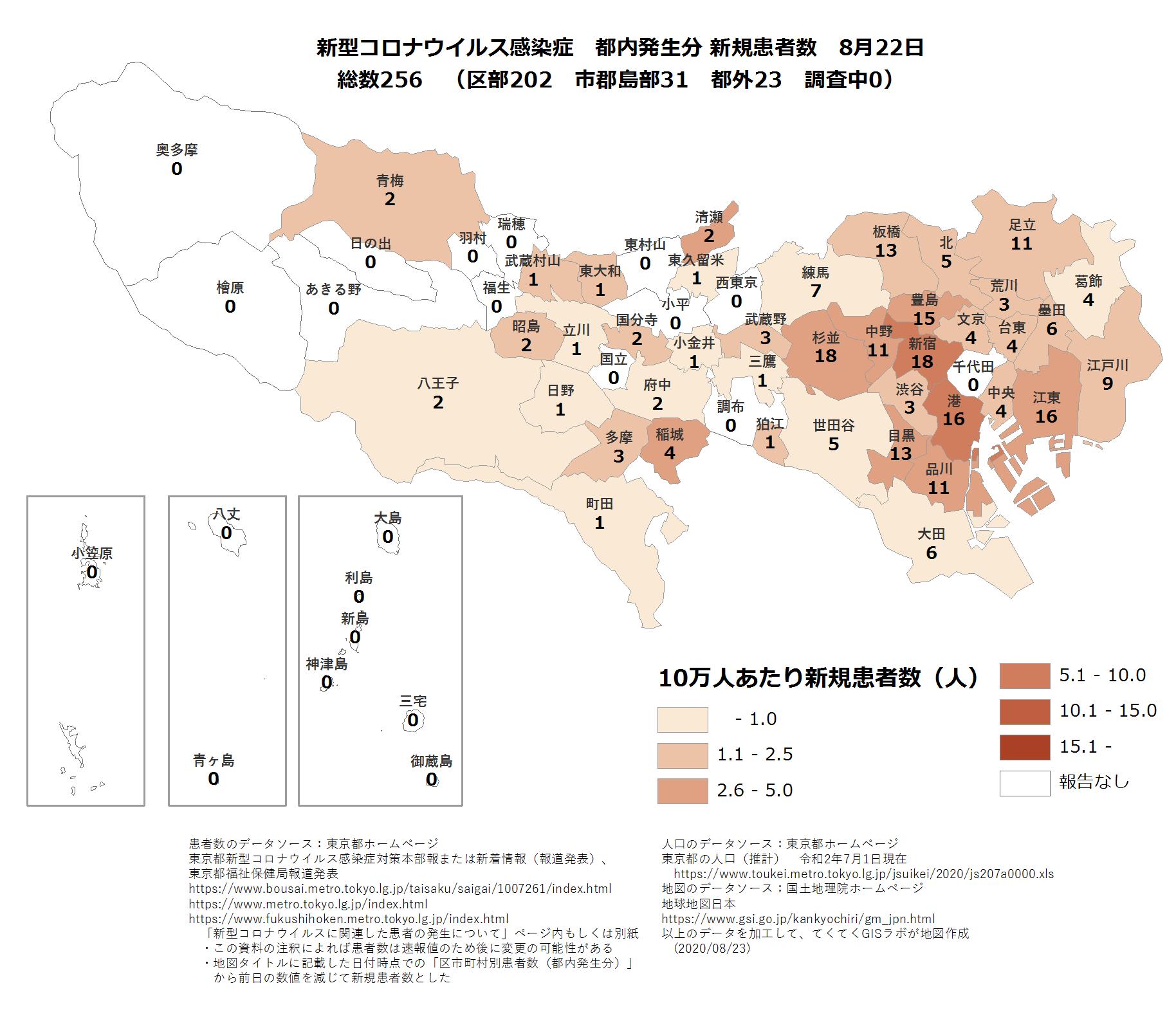 市区町村ごと新規患者数8月22日東京