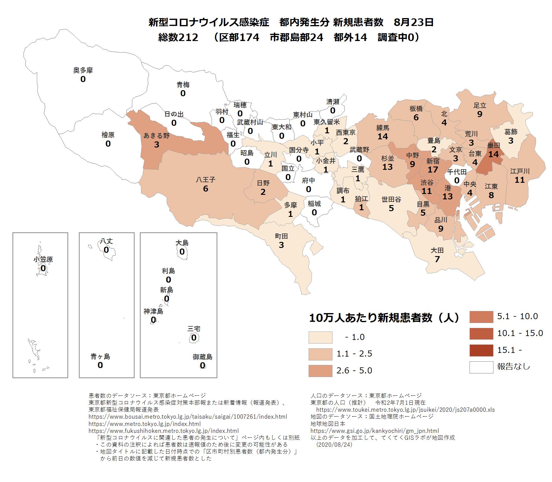 市区町村ごと新規患者数8月23日東京