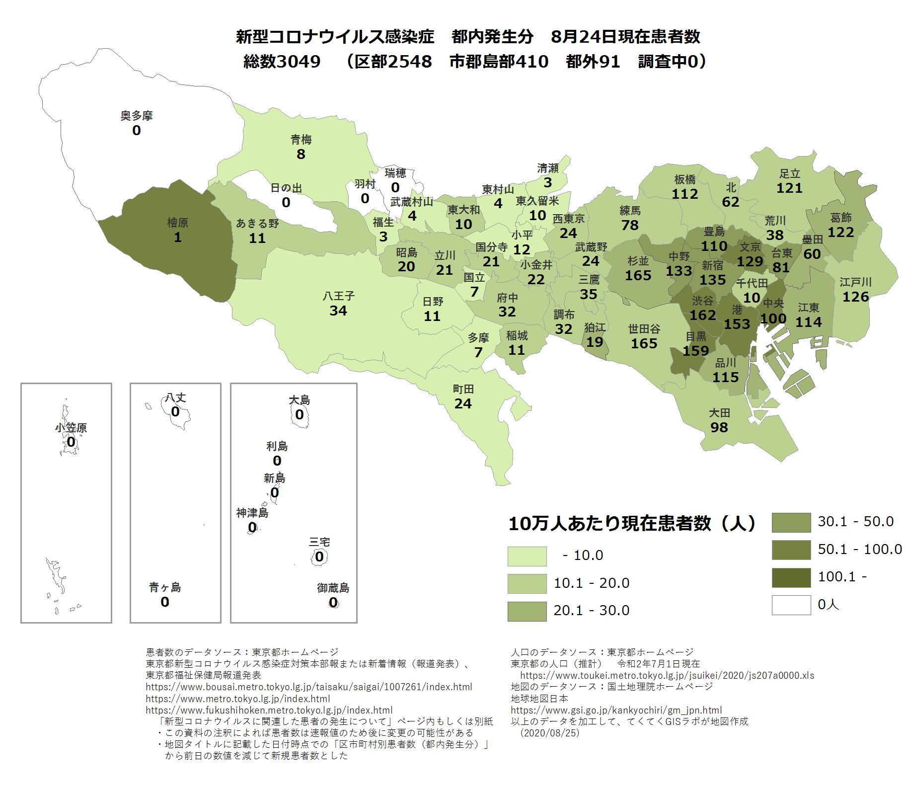 現在患者数、東京、8月24日