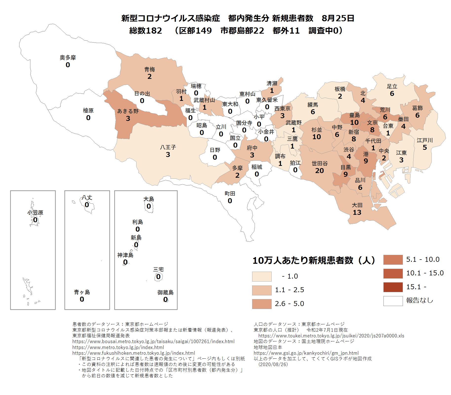 市区町村ごと新規患者数8月25日東京