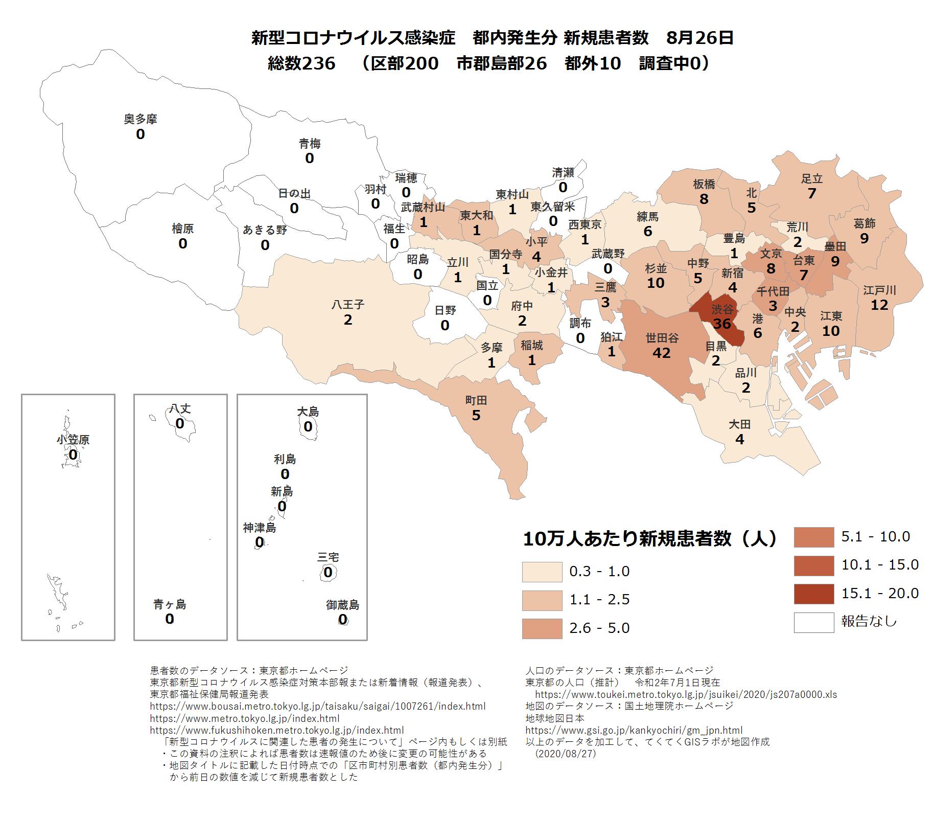 市区町村ごと新規患者数8月26日東京