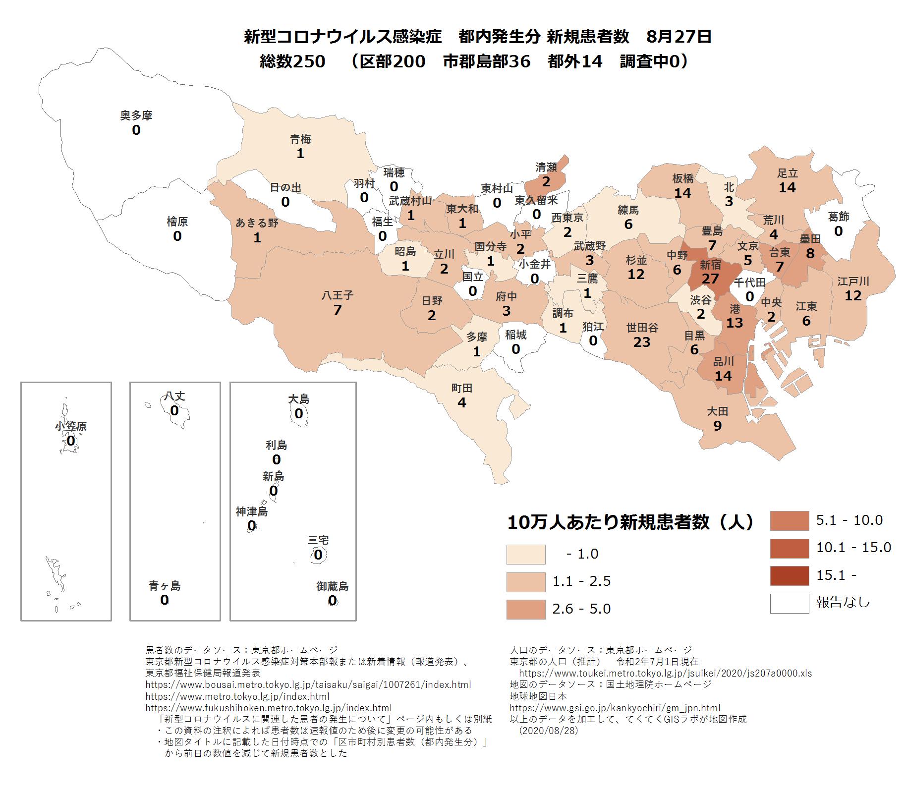 市区町村ごと新規患者数8月27日東京