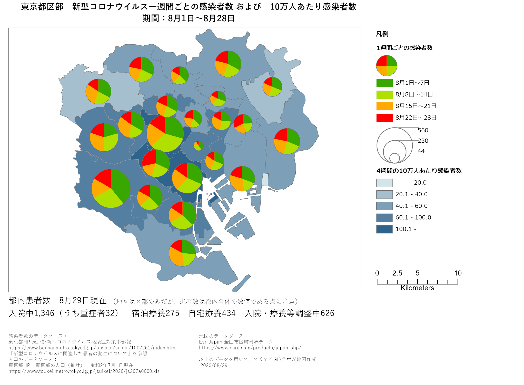 1週間ごと感染者数、東京都、8月1日〜28日