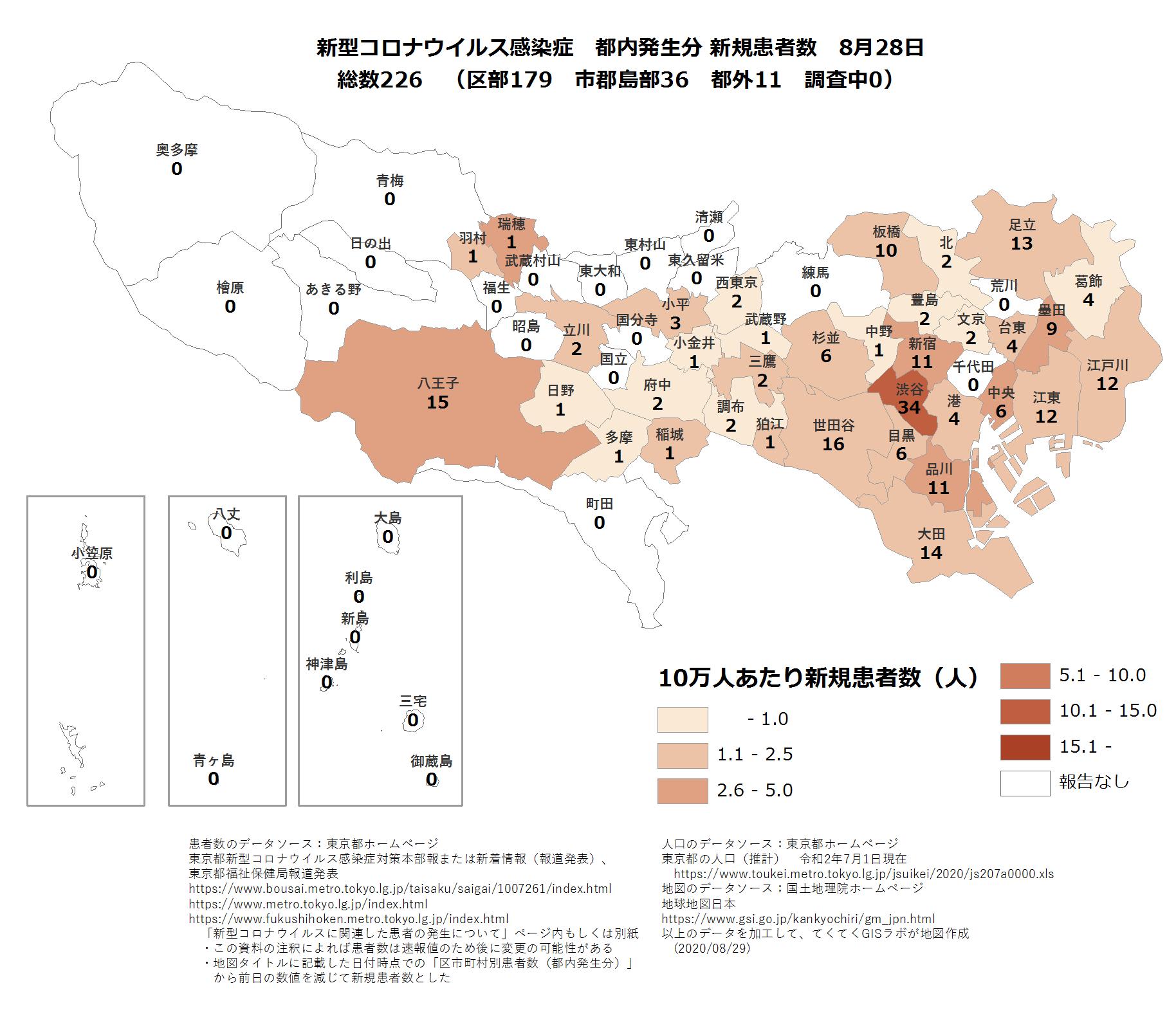 市区町村ごと新規患者数8月28日東京