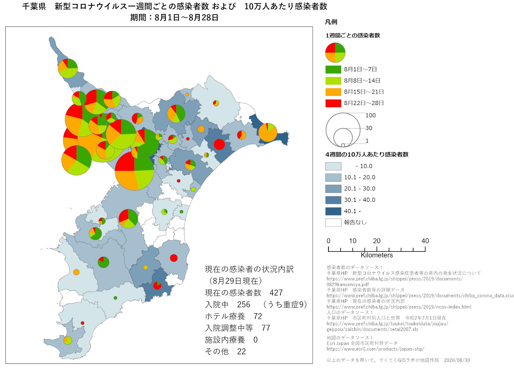 1週間ごと感染者数、千葉県、8月1日〜8月28日