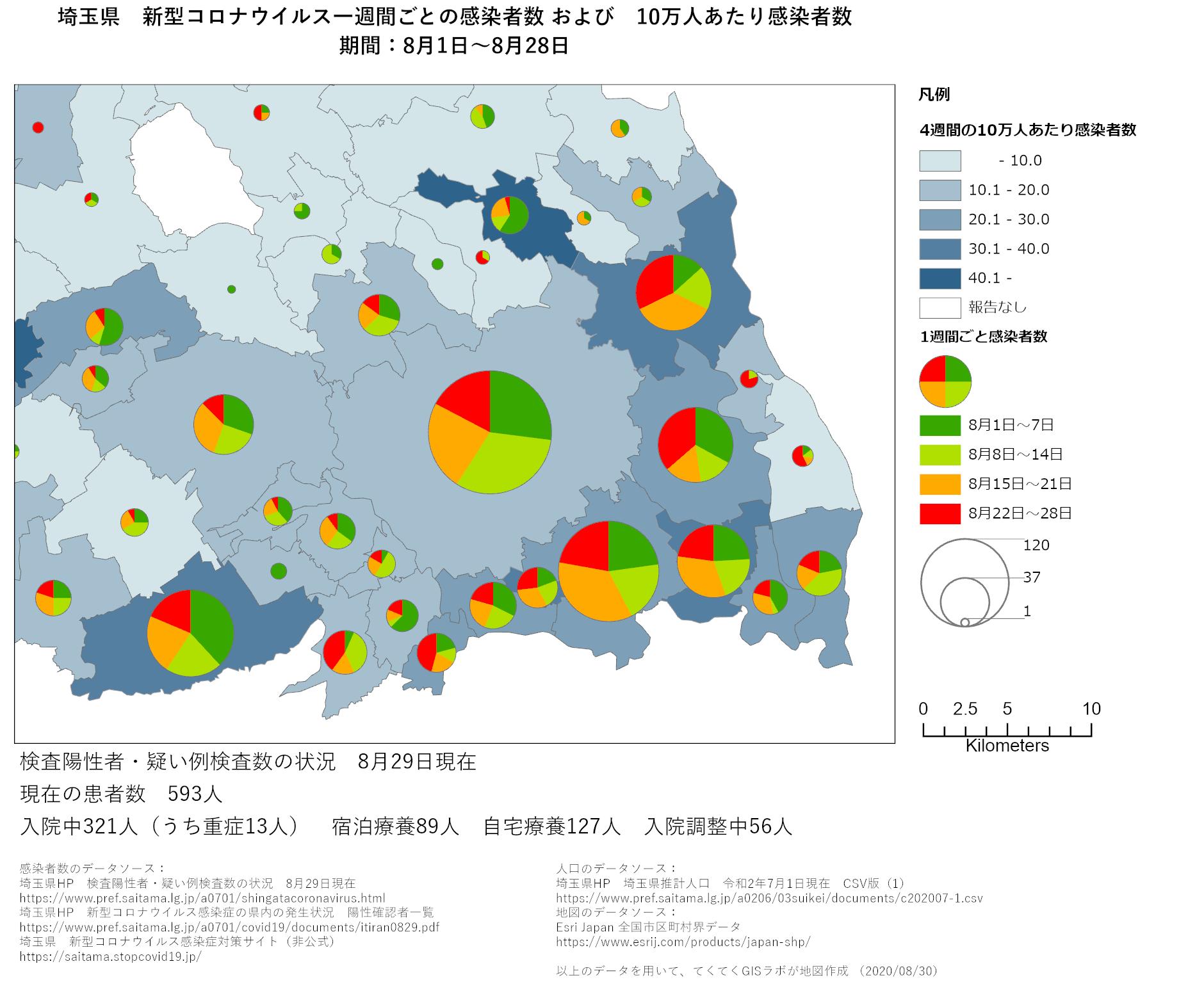 1週間ごと感染者数、埼玉県、8月1日〜28日