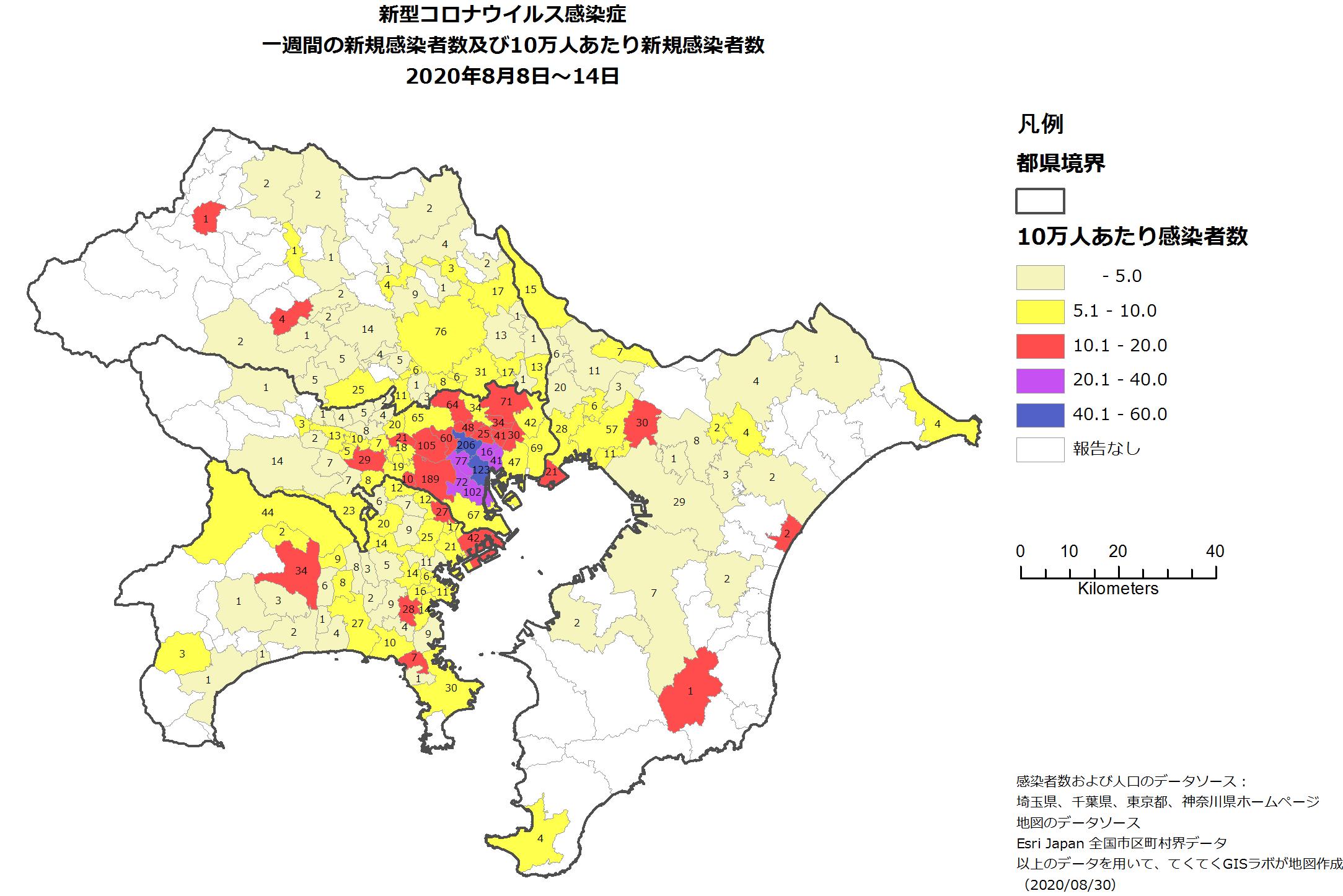 一都三県一週間ごと感染者数、8月8日〜14日