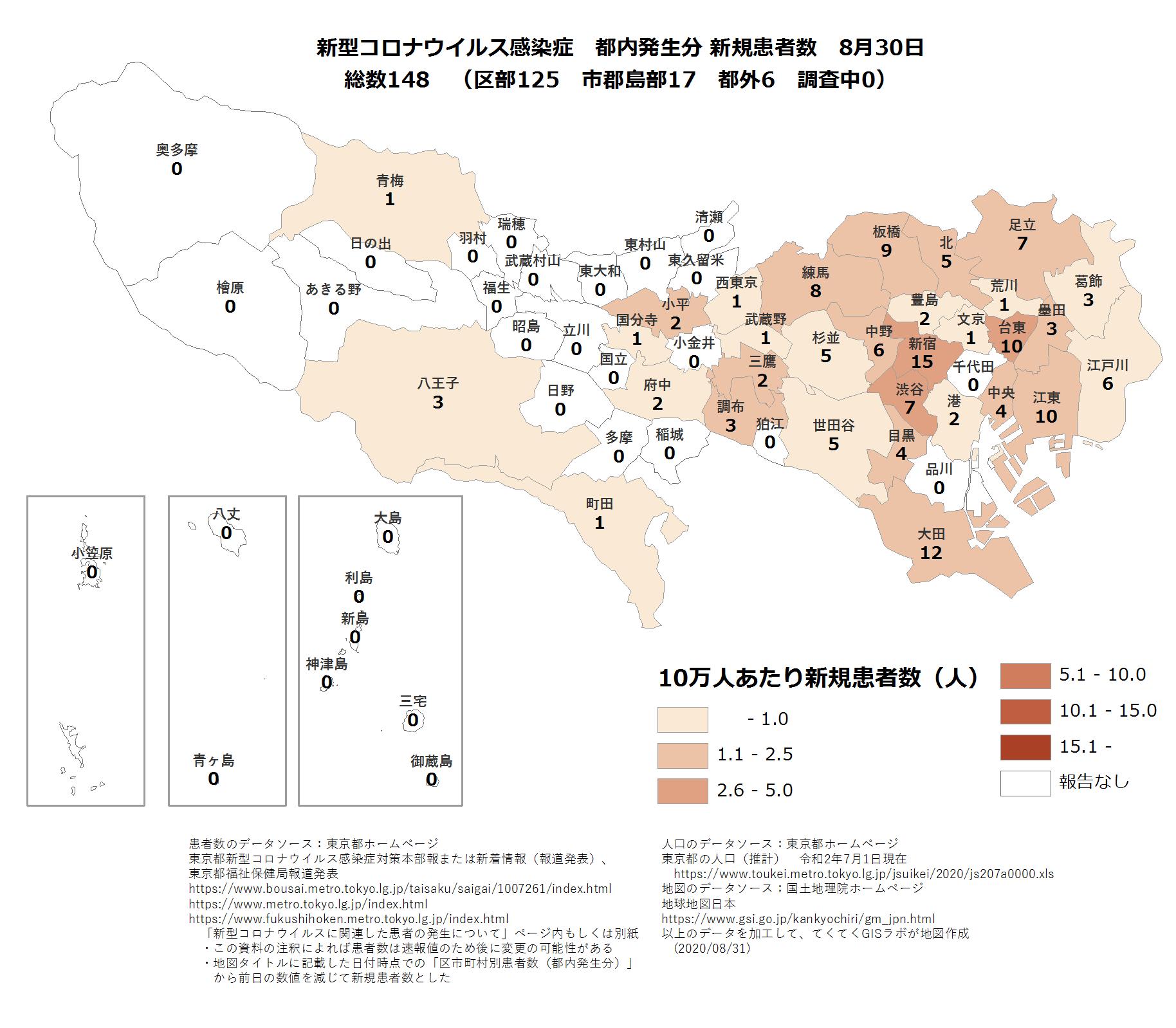 市区町村ごと新規患者数8月30日東京