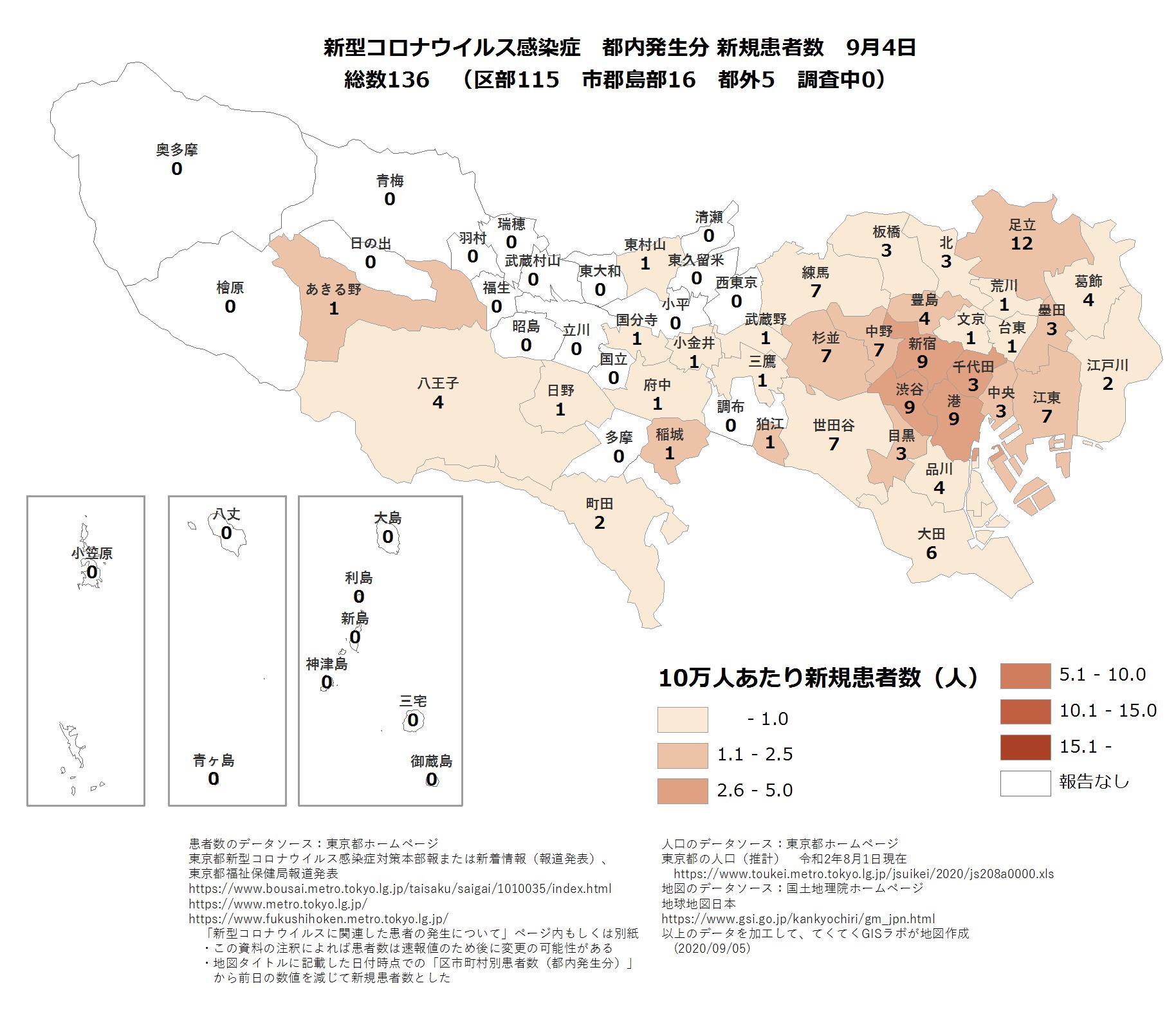 市区町村ごと新規患者数9月4日東京
