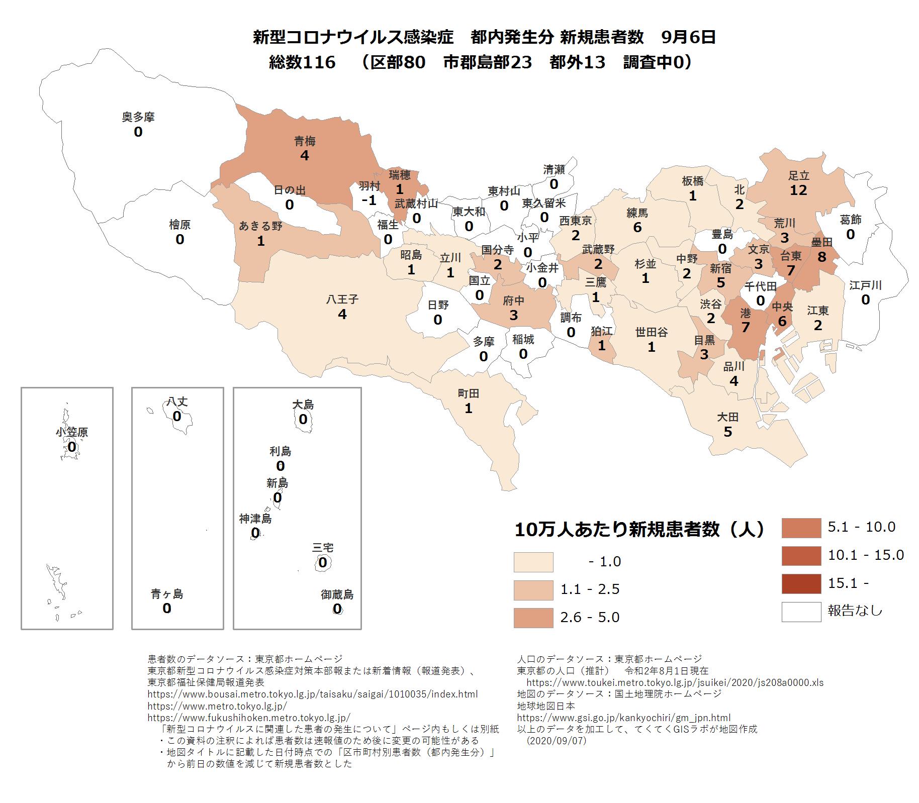 市区町村ごと新規患者数9月6日東京