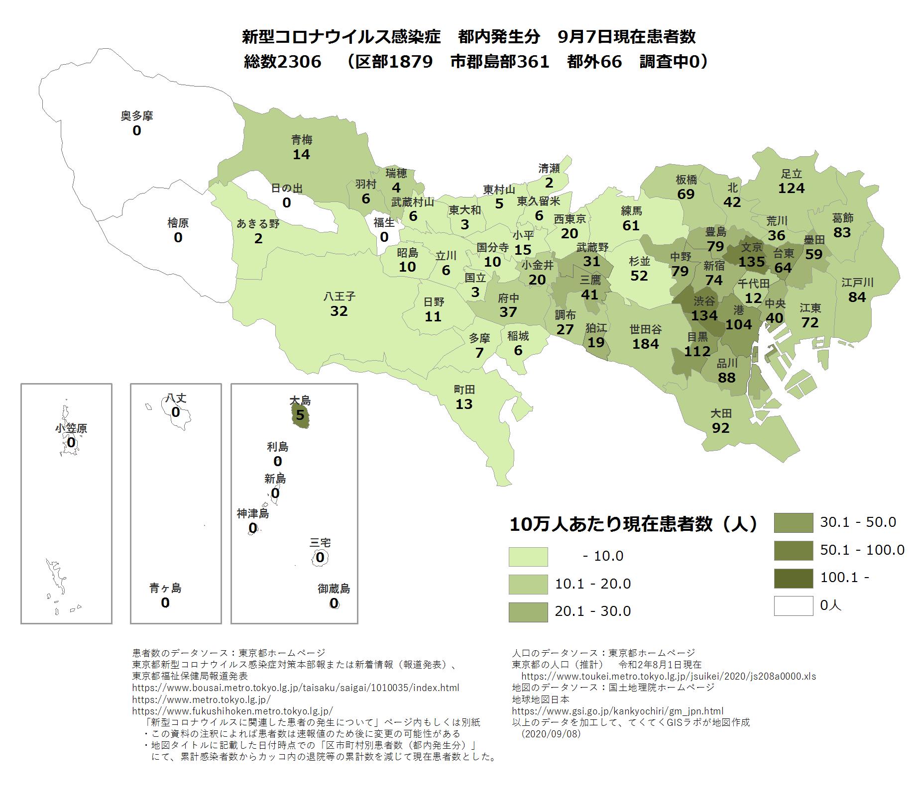 現在患者数、東京、9月7日