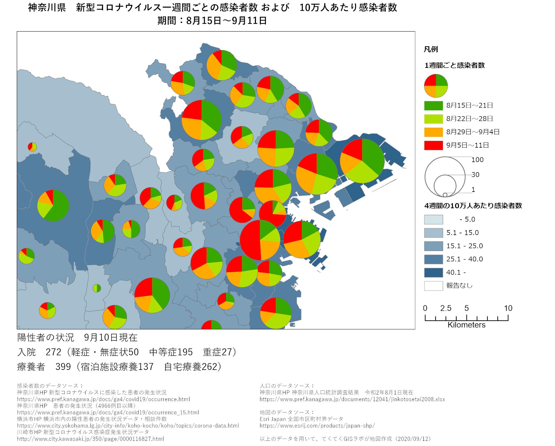 1週間ごと感染者数、神奈川県、8月15日〜9月11日