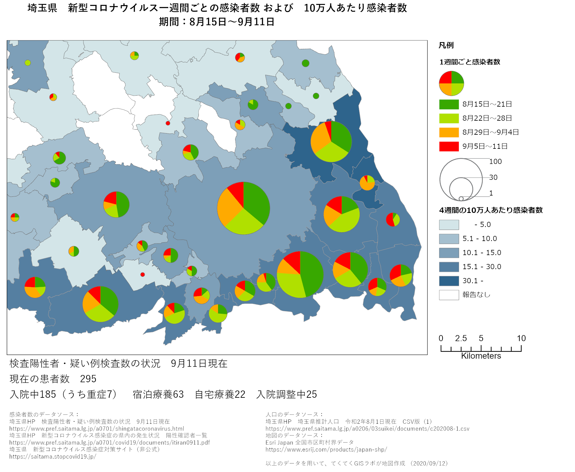 1週間ごと感染者数、埼玉県、8月15日〜9月11日