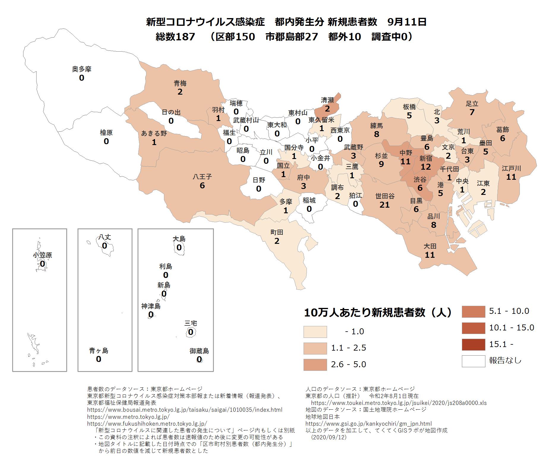 市区町村ごと新規患者数9月11日東京