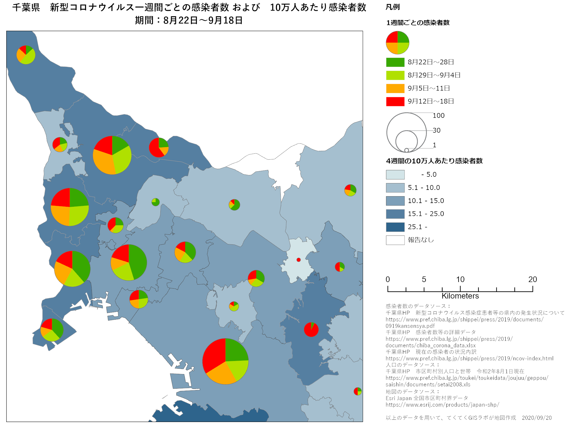 1週間ごと感染者数、千葉県、8月22日〜9月18日