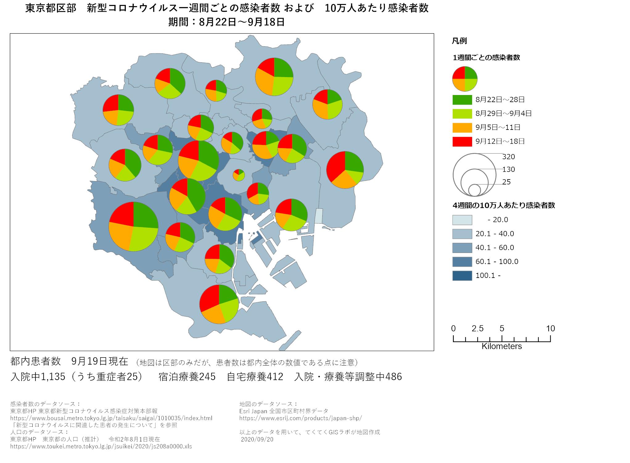 1週間ごと感染者数、東京都、8月22日〜9月18日