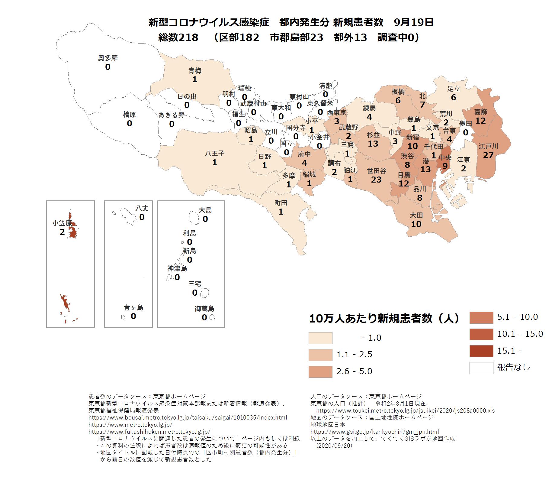 市区町村ごと新規患者数9月19日東京