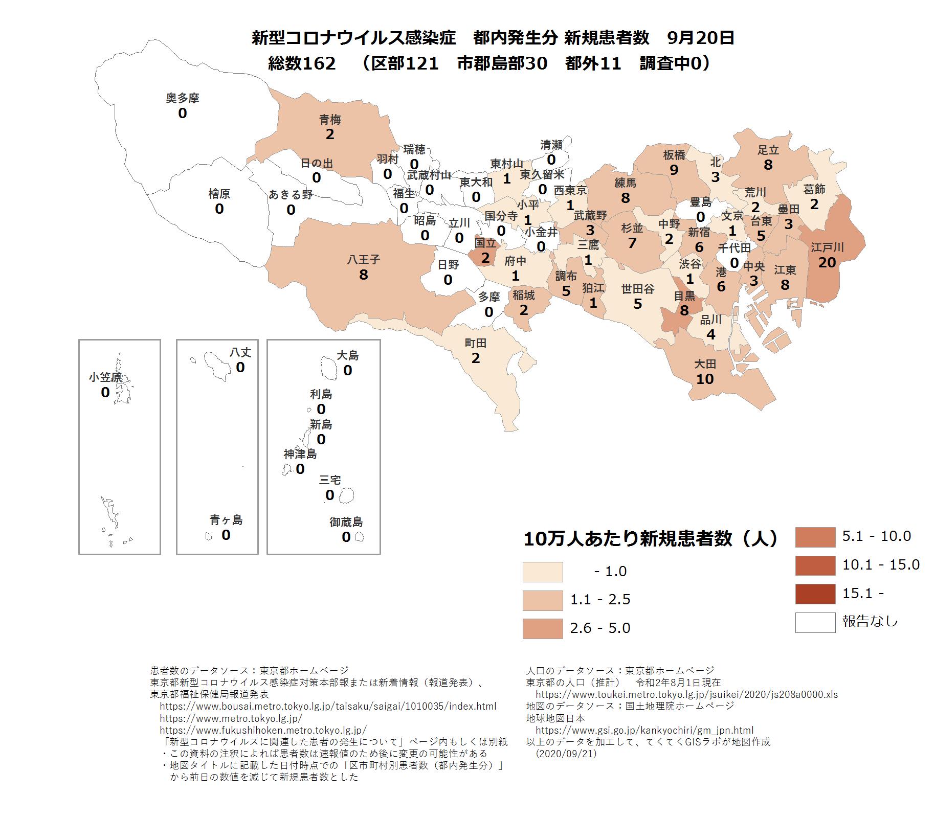 市区町村ごと新規患者数9月20日東京